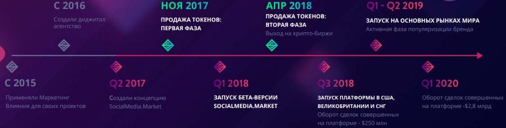 socialmedia_market1