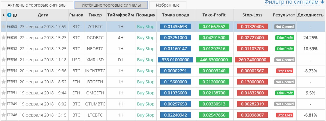 tsi_crypto6_platform