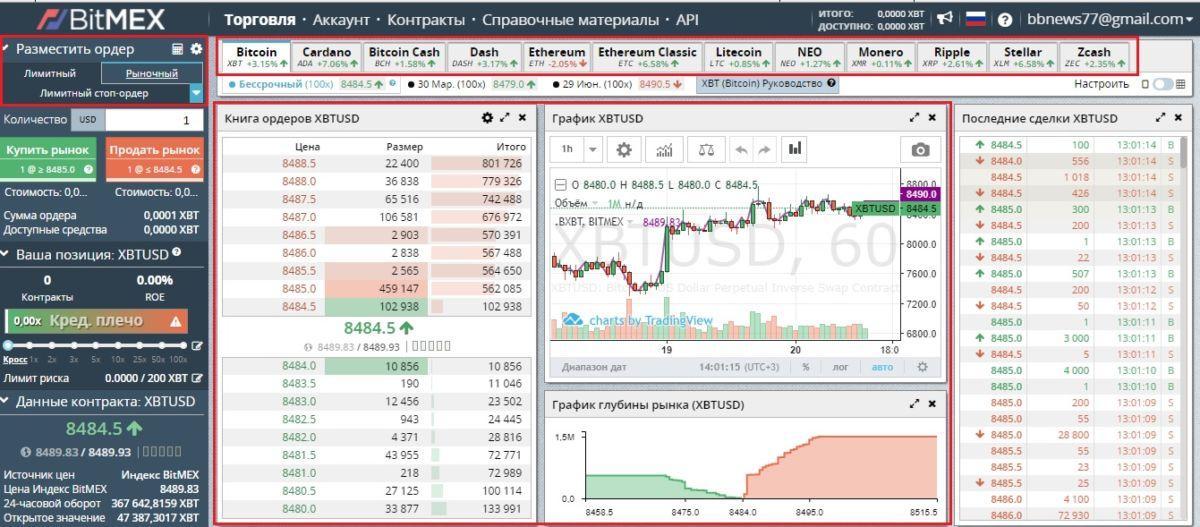 obzor_birzhi_bitmex4_bitbetnews