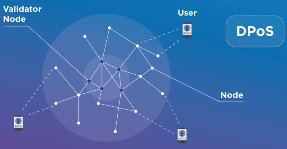 algoritm-konsensusa1-bitbetnews