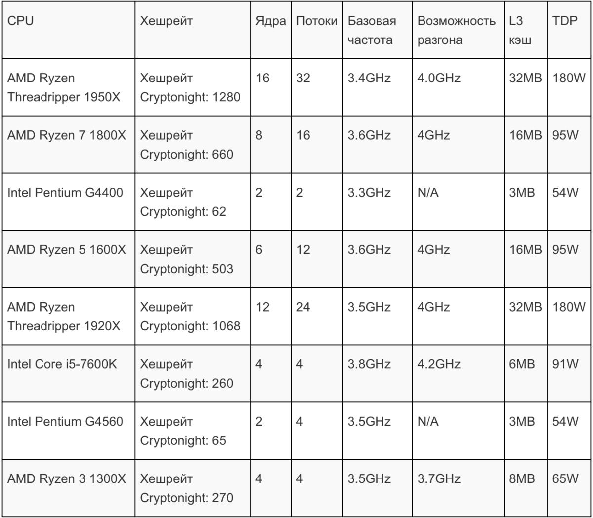 cpu-mining1-bitbetnews