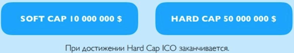hardcap1-bitbetnews