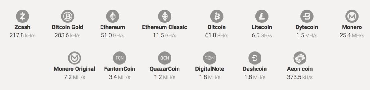 Как вывести fantomcoin в биткоин онлайн форекс стратегии