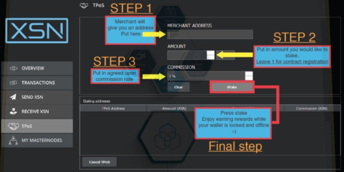 StakeNet-XSN-bitbetnews