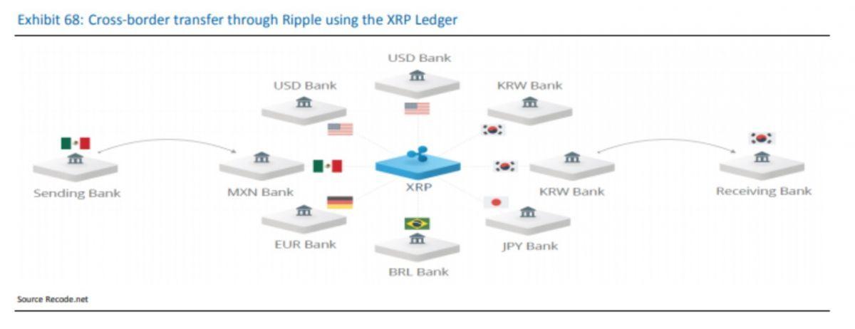 Royal-Bank-of-Canada1-bitbetnews