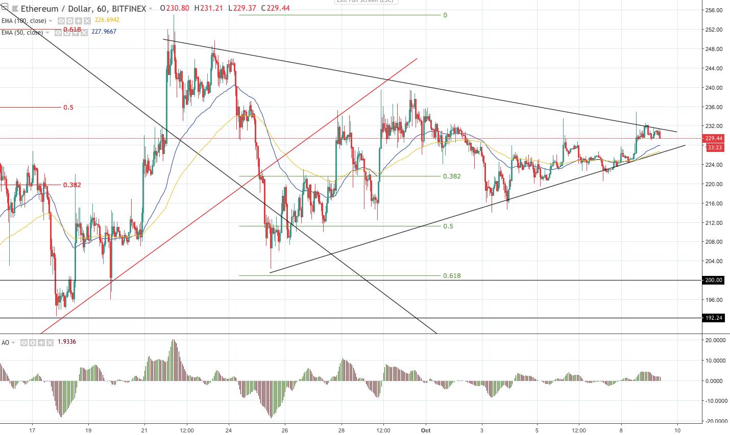 obiem-torgov-po-bitcoin-na-minimume3-bitbetnews