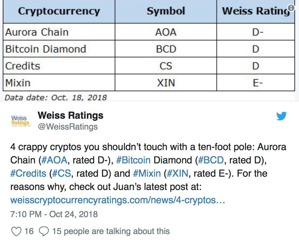 4-kripto-v-kotorie-ne-stoit-investirovat-bitbetnews