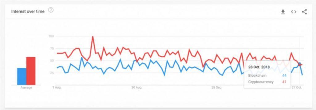 google-trends-bitbetnews