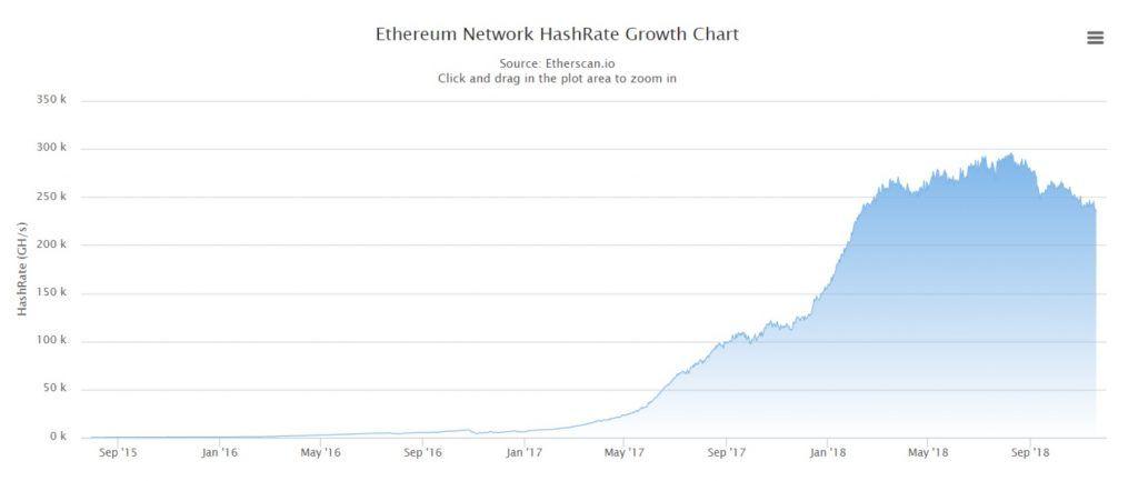 hashreit-ethereum-bitbetnews