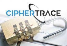 cipher-trace-v-2018-godu-bylo-ukradeno-1-mlrd-v-btc-bitbetnews