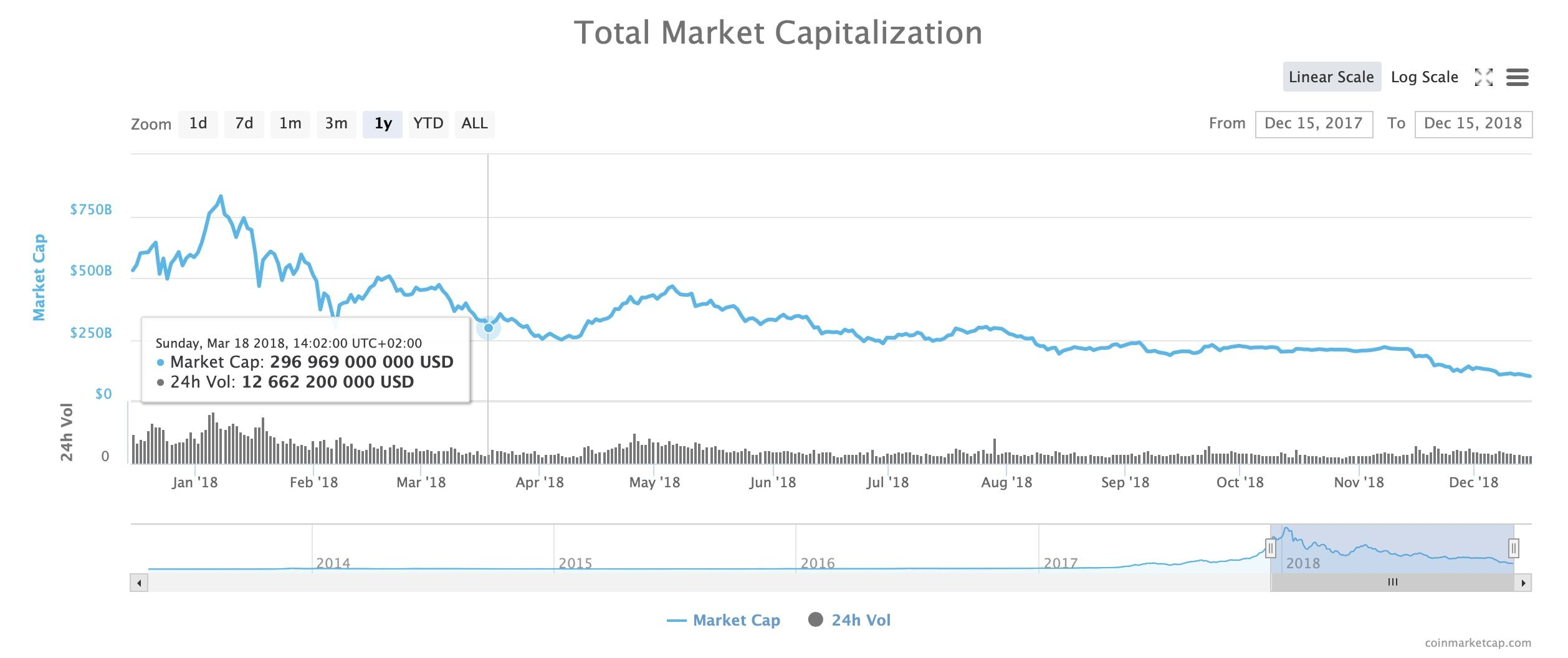 total-market-capitalization