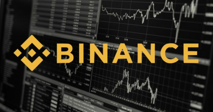 binance-trading-bitbetnews