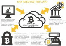 how-to-work-cryptocurrency-