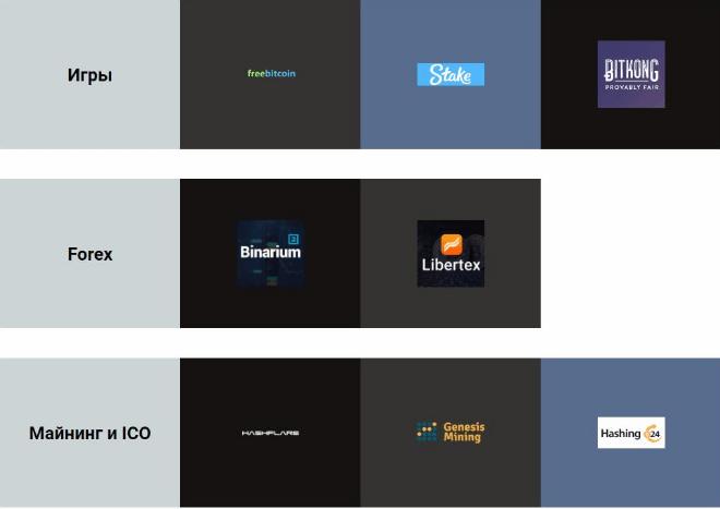 партнерские сайты на Satoshihero и Satoshimonster