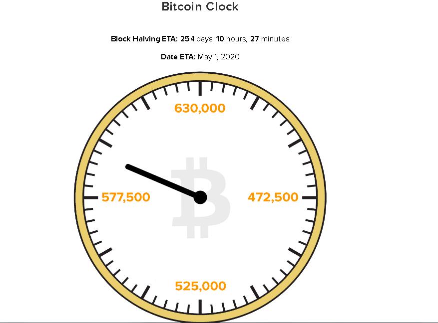 bitcoin-clock