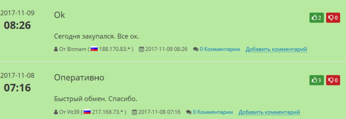 маркетплейс битпапа-отзыв