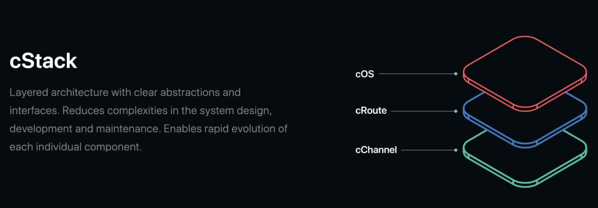 cStack celer network