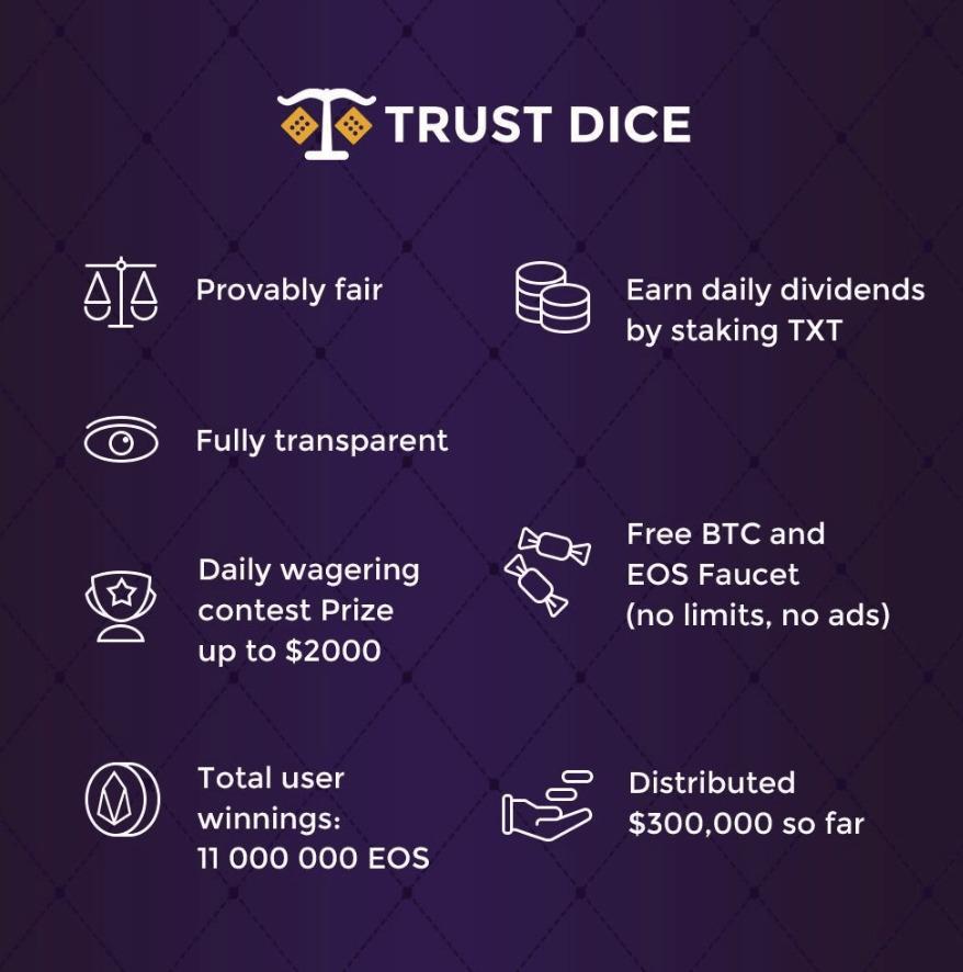 преимущества биткоин казино trust dice