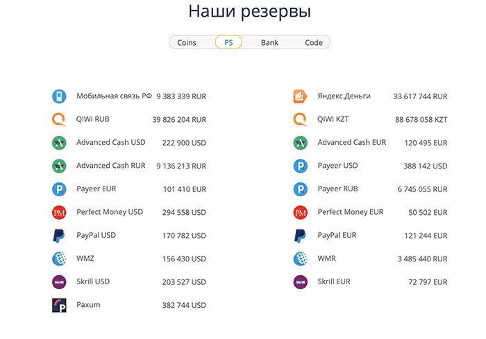 royal cash резервы