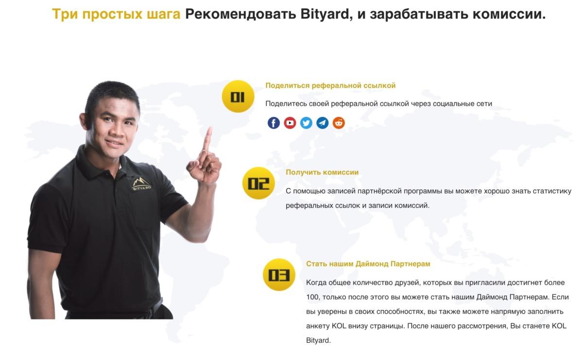 партнерская программа на bityard