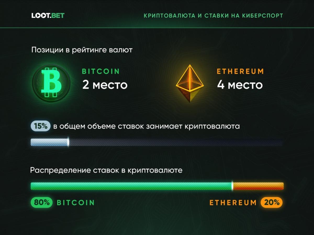 Crypto_1