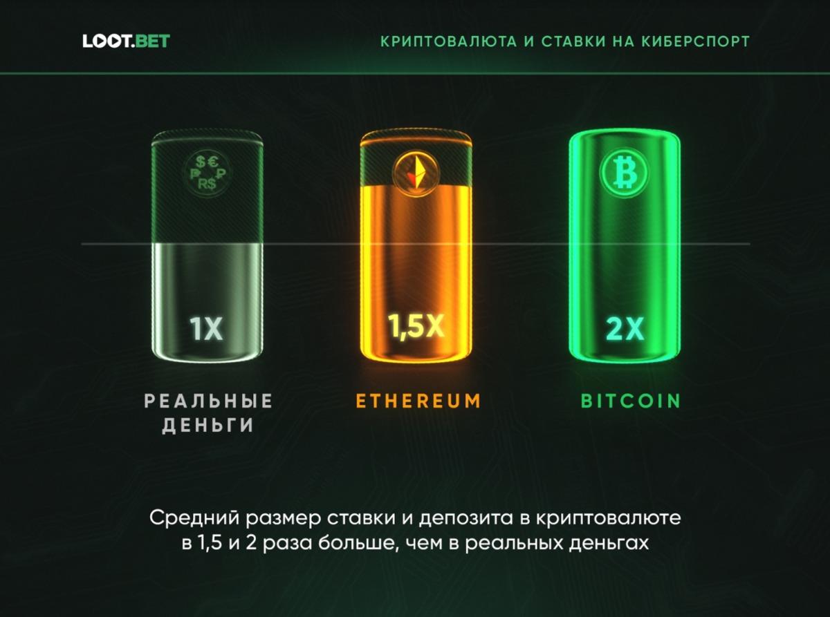 Crypto_2